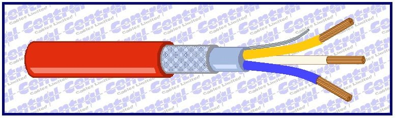 CC-Link bus cable image
